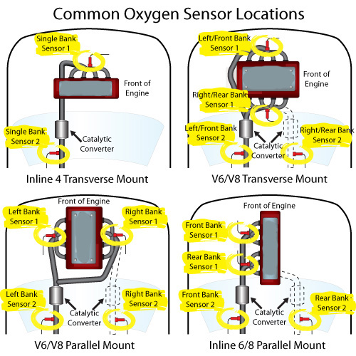 12 FUEL Oxygen Sensor Replacement in addition Car Power Steering Leak together with 23970 Faulty O2 Sensor Which One together with Buick Lacrosse Cxs My Cigarette Lighter And My Auxillary Power With Regard To 2006 Buick Lacrosse Fuse Box moreover Instrument Cluster Wiring Diagrams Of. on town and country o2 sensor location
